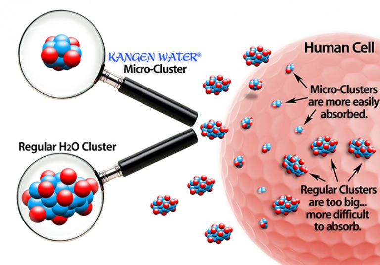 Nước điện giải có cụm phân tử nước siêu nhỏ