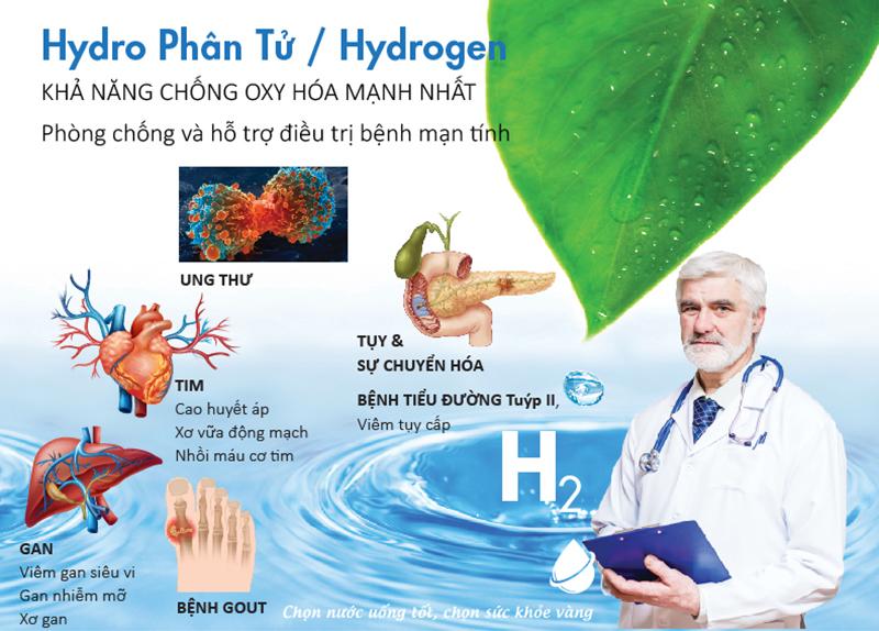 Khả năng chống oxy hóa của nước điện giải ion kiềm